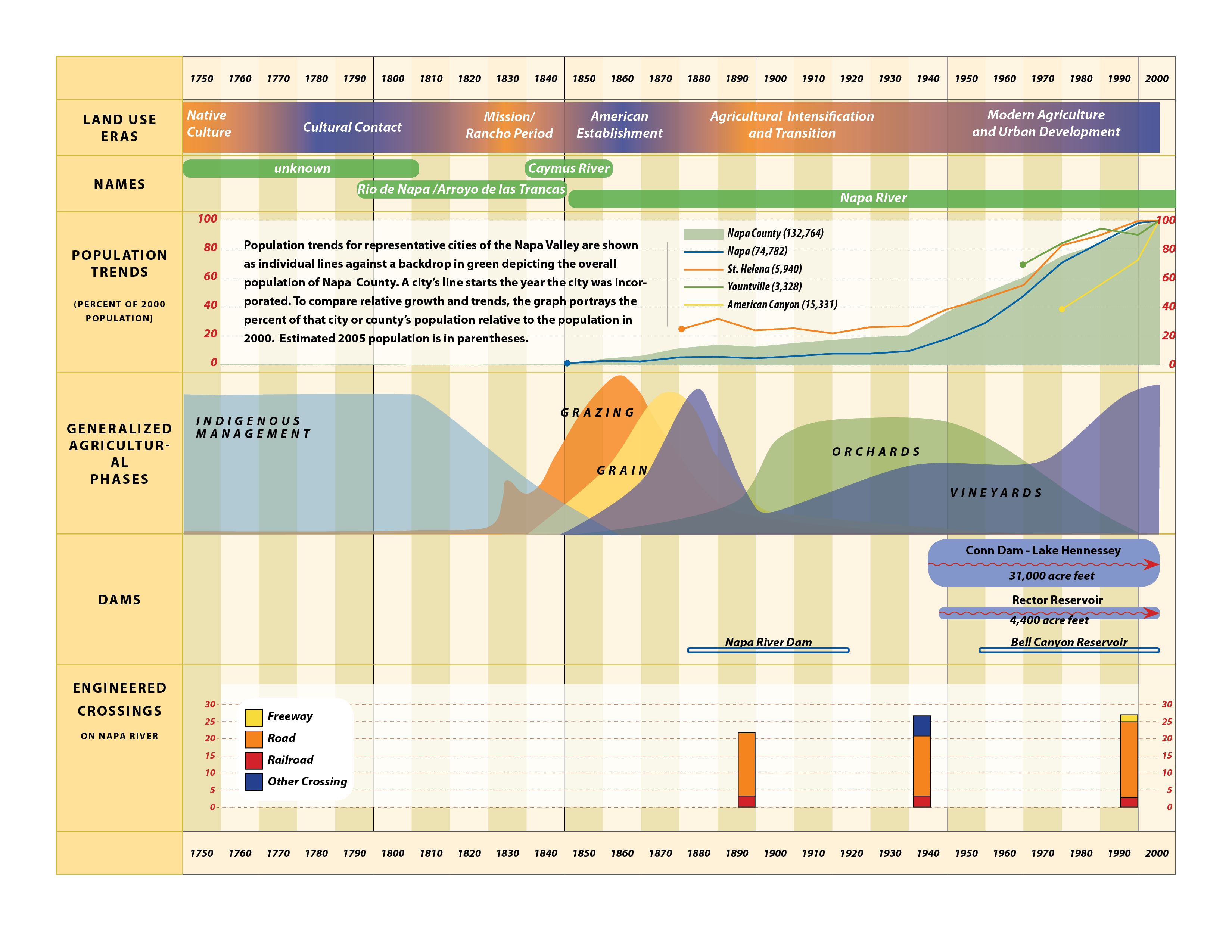 historical timelime Handy chart of birth years of veterans of various wars gives birth year range and military service year range find this pin and more on charts history timelines by matt baker (usefulcharts) a handy chart to determine what war your ancestor may have served in.